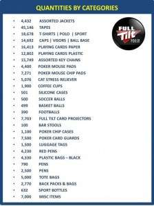 One of the Lists of Full Tilt Merchandise up for Auctions